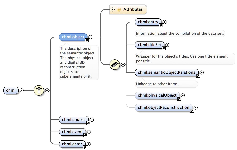 CHML v1.0_picto